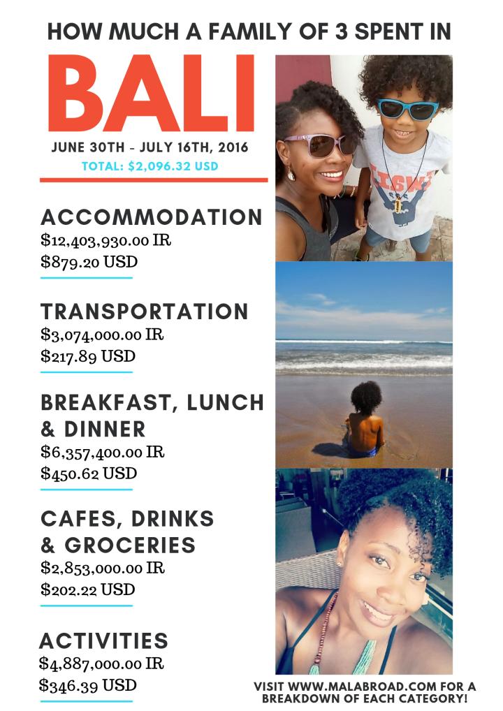Bali, Indonesia 2016 (1)